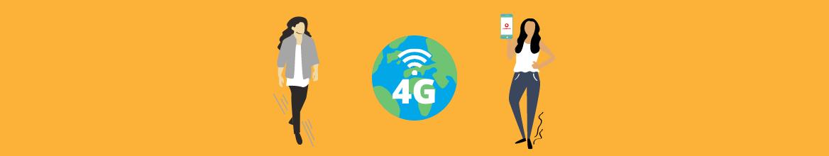 Amplificateur 4G ▷ choisir la bonne bande de fréquences