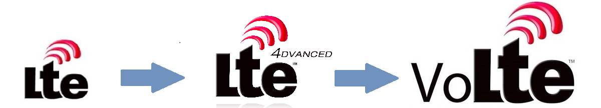 signal mobile 4G LTE LTE advanced VoLTE